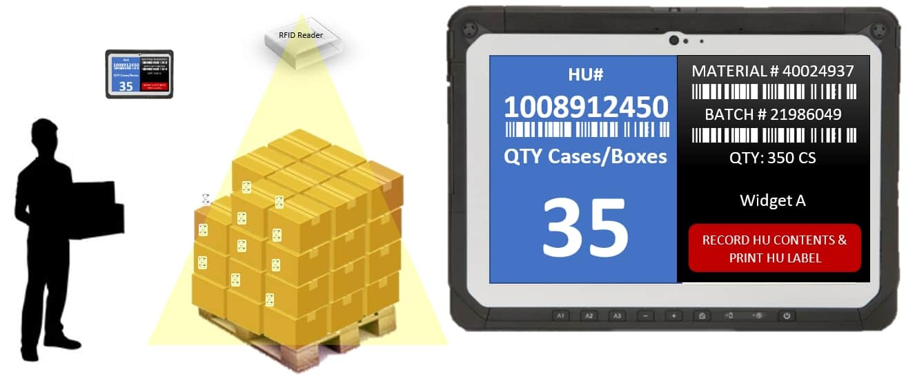 Warehouse & Distribution | Hands-Free RFID Inventory & Asset