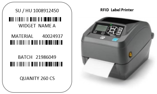 RFID Technology Implementation & Work-Flow for Manufacturing and Distribution 3
