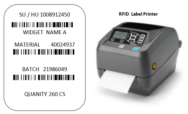 RFID Technology Implementation & Work-Flow for Manufacturing and Distribution 9