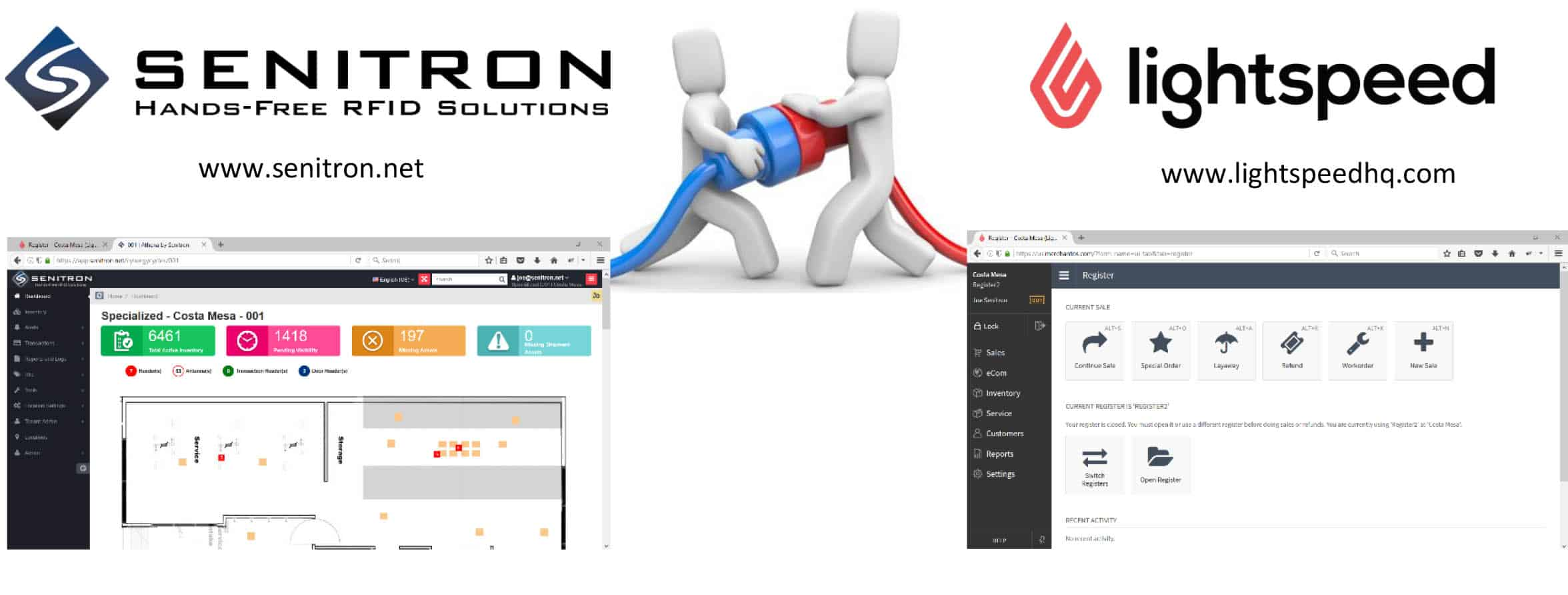 LightSpeed POS integration with Senitron Solutions