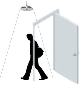 LightSpeed POS integration with Senitron Solutions theft detector